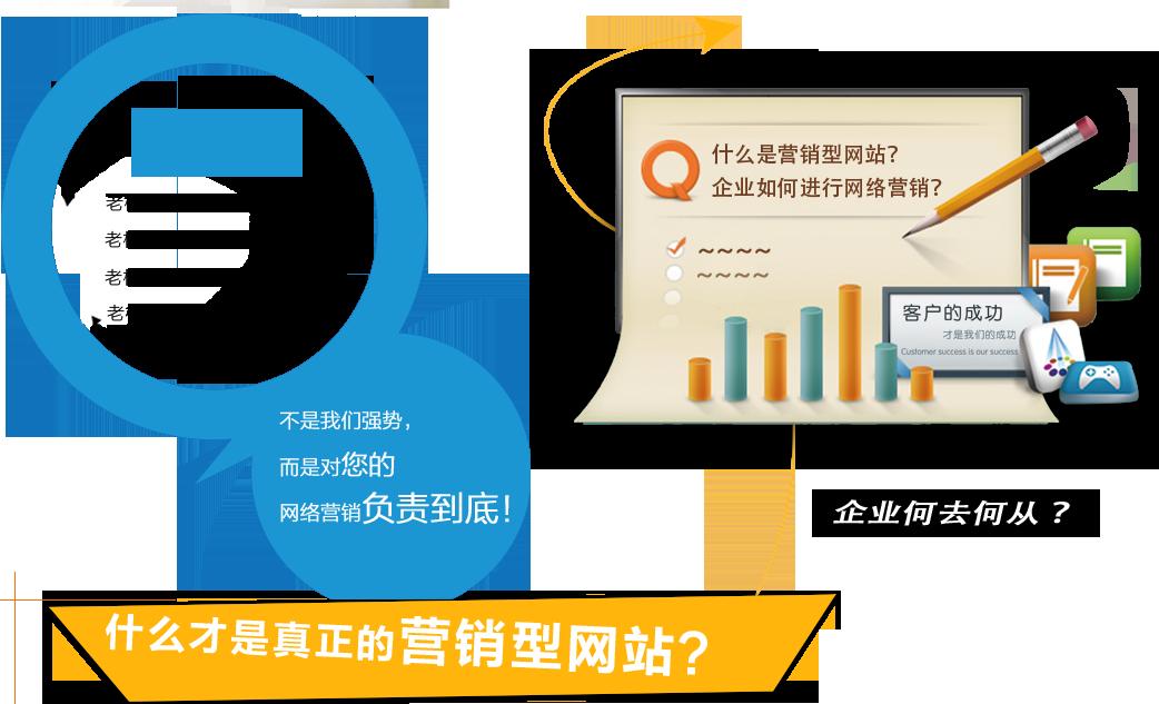營銷型網站前端頁面是給目標消費者看的,但是后臺確是給搜索引擎看的,所以,營銷型網 站的后臺系統必須具備獨立的產品SEO系統、文章SEO系統、圖片SEO優化系統、站內互鏈、流 量統計分析軟件等功能,方便以日后的營銷推廣,所以深度網將營銷推廣工作貫徹到網站制 作的全過程,務使每一個環節,每一步驟都考慮到營銷功能的需求,使網站一上線即具備強大的營銷 功能和有利于優化推廣的特征。